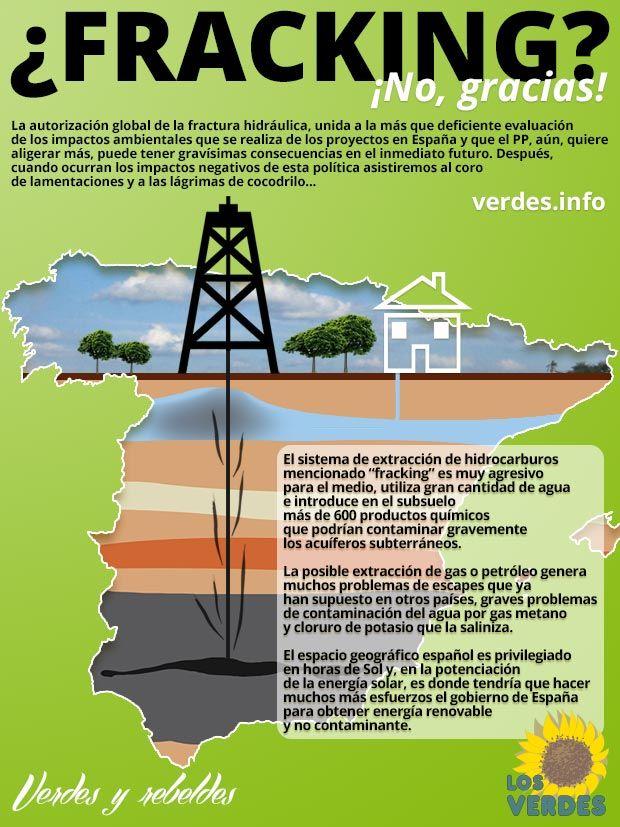 Los Verdes. ¿Fracking? ¡No, gracias!