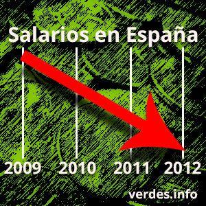 Evolución de los salarios en España, 2009-2012